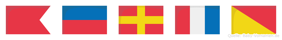Berto im Flaggenalphabet