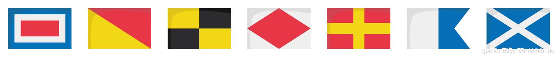 Wolfram im Flaggenalphabet