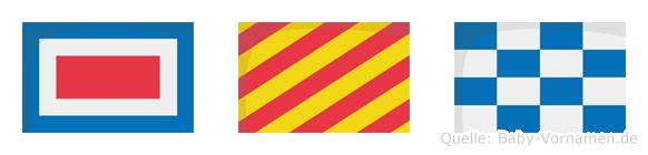 Wyn im Flaggenalphabet