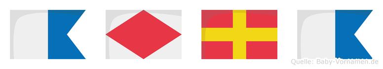 Afra im Flaggenalphabet