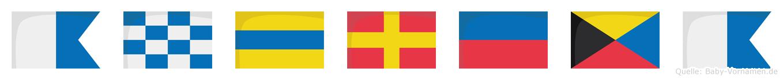 Andreza im Flaggenalphabet