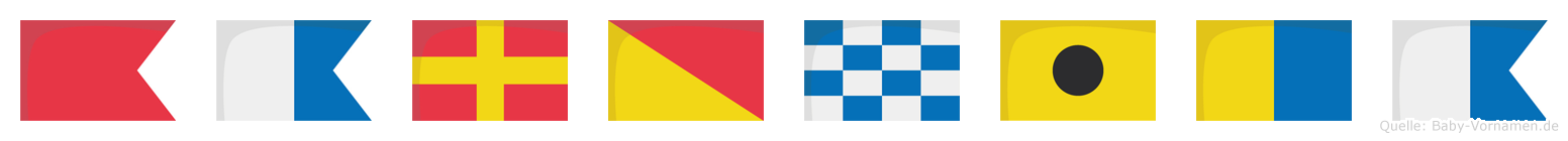 Baronika im Flaggenalphabet
