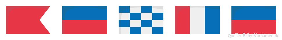 Bente im Flaggenalphabet