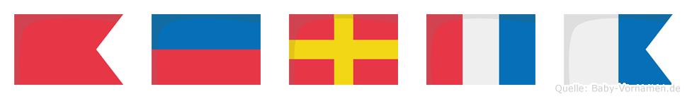 Berta im Flaggenalphabet