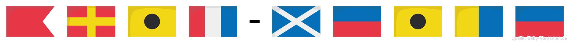 Brit-Meike im Flaggenalphabet