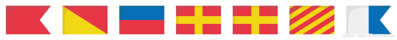 Börrya im Flaggenalphabet