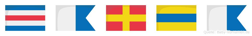 Carda im Flaggenalphabet