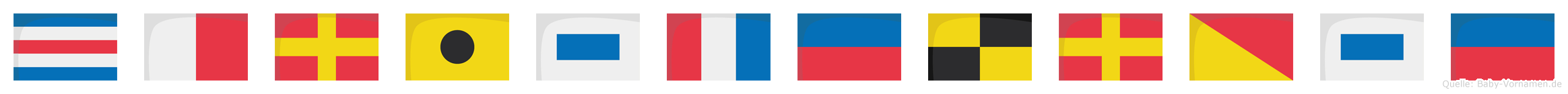 Christelrose im Flaggenalphabet