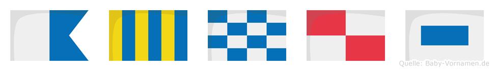 Agnus im Flaggenalphabet