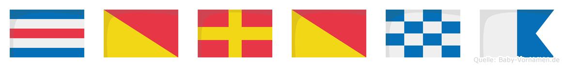 Corona im Flaggenalphabet