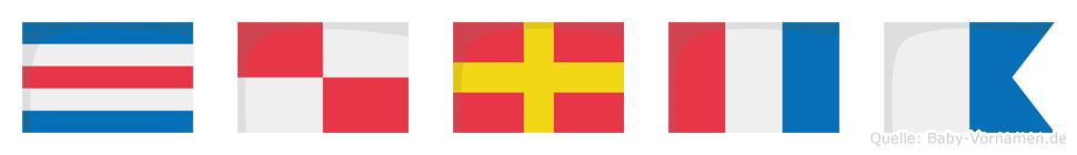 Curta im Flaggenalphabet