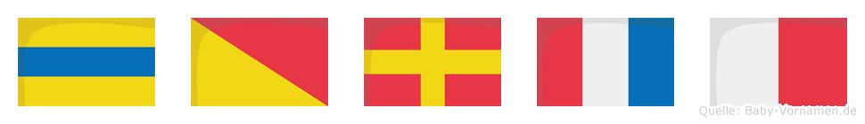 Dorth im Flaggenalphabet