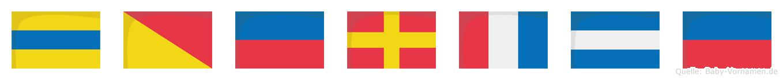 Dörtje im Flaggenalphabet