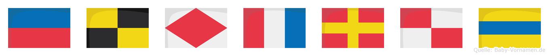 Elftrud im Flaggenalphabet