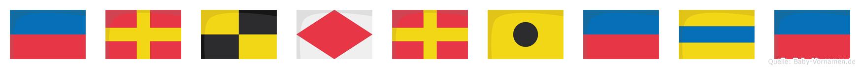 Erlfriede im Flaggenalphabet