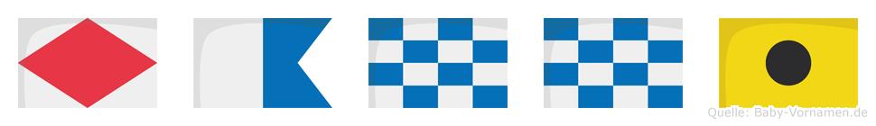 Fanni im Flaggenalphabet