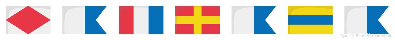 Fatrada im Flaggenalphabet