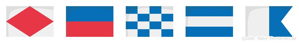 Fenja im Flaggenalphabet
