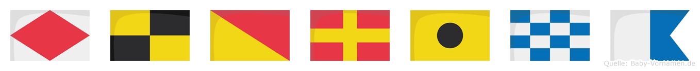Florina im Flaggenalphabet