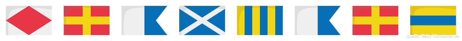 Framgard im Flaggenalphabet