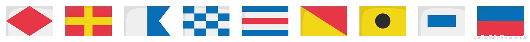 Francoise im Flaggenalphabet