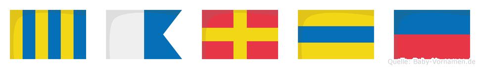 Garde im Flaggenalphabet
