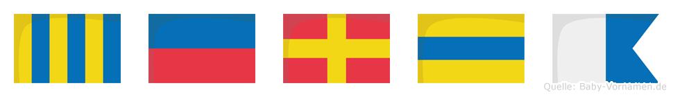 Gerda im Flaggenalphabet
