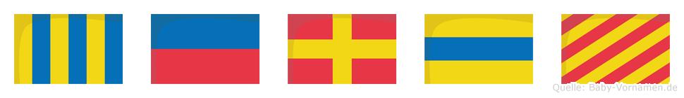 Gerdy im Flaggenalphabet
