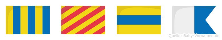 Gyda im Flaggenalphabet
