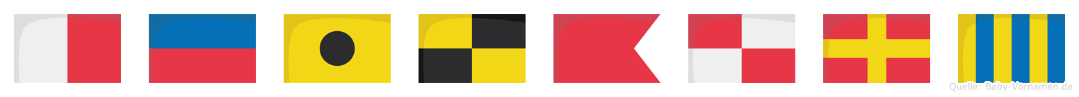 Heilburg im Flaggenalphabet