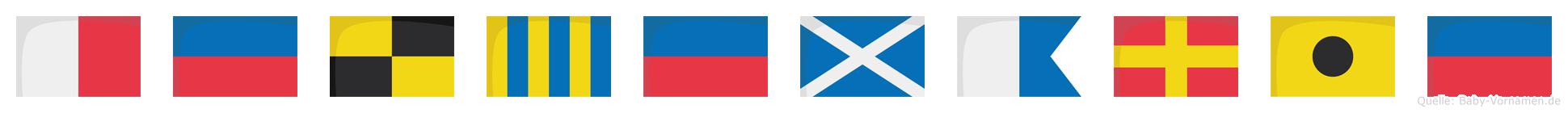 Helgemarie im Flaggenalphabet