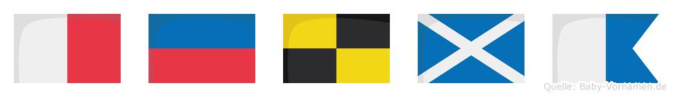 Helma im Flaggenalphabet