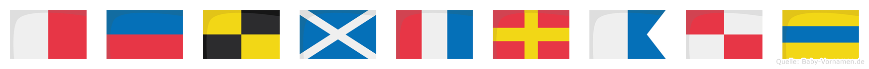 Helmtraud im Flaggenalphabet