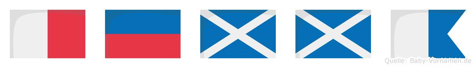 Hemma im Flaggenalphabet