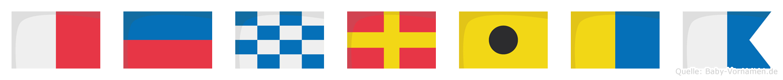 Henrika im Flaggenalphabet