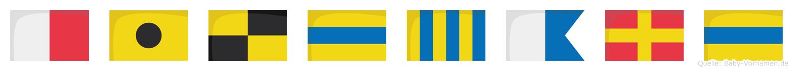 Hildgard im Flaggenalphabet