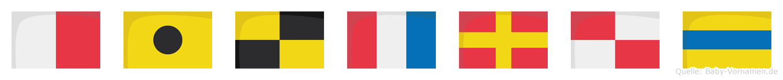 Hiltrud im Flaggenalphabet