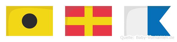 Ira im Flaggenalphabet