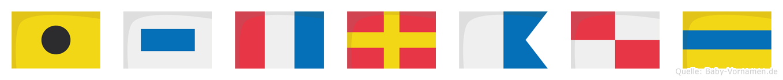 Istraud im Flaggenalphabet