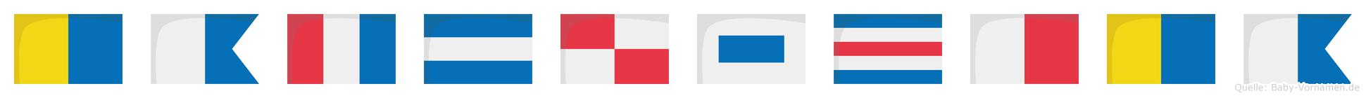 Katjuschka im Flaggenalphabet