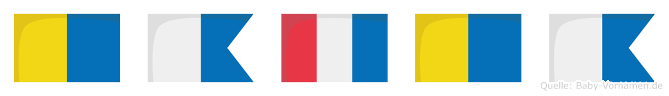 Katka im Flaggenalphabet