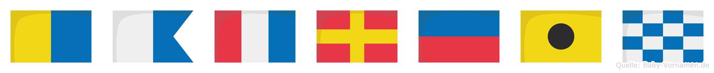 Katrein im Flaggenalphabet