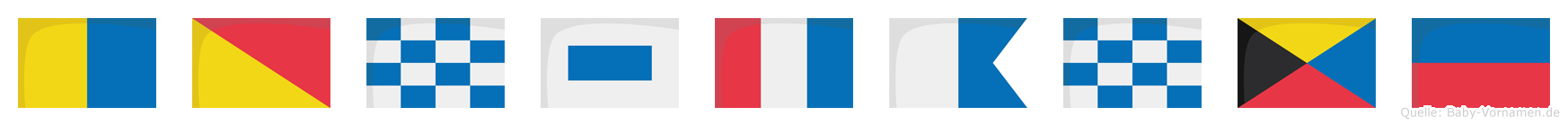 Konstanze im Flaggenalphabet