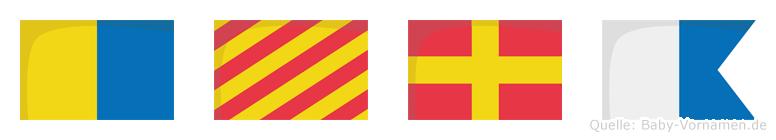 Kyra im Flaggenalphabet