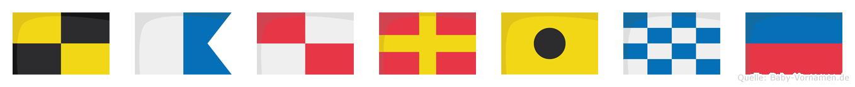Laurine im Flaggenalphabet