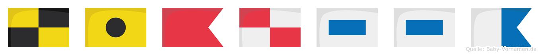 Libussa im Flaggenalphabet