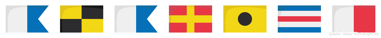 Alarich im Flaggenalphabet