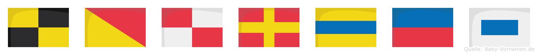 Lourdes im Flaggenalphabet