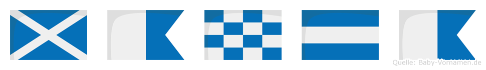 Manja im Flaggenalphabet