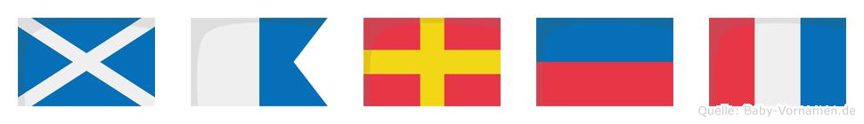 Maret im Flaggenalphabet